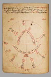 Treatise on Astronomical Instrumentation by Najm al-Din al-Misri. 14th century. Museum of Islamic Art.