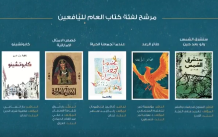 Shortlists Released for Etisalat Prize for Arabic Children's Literature
